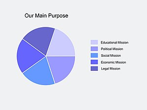 English: Our main Purpose