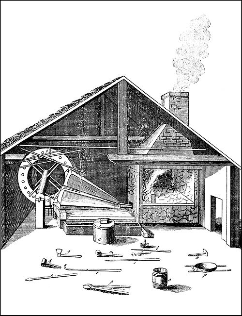 PSM V38 D181 A forge in 1734.jpg