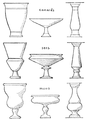 PSM V56 D0704 Ornamentation used to embellish form.png