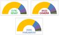Parlament Romania alegeri 2012.png