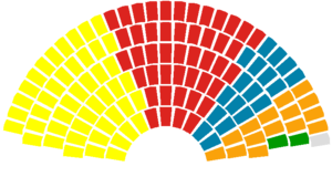 The number of seats won by each party in the S...