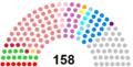 Partis au conseil régional d'Occitanie.png