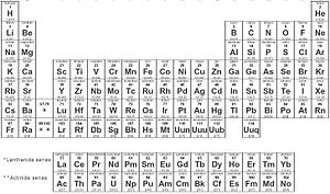 The Periodic Table (short Story Collection)   Image: Periodic Table