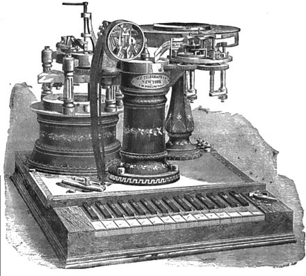 Phelps' Electro-motor Printing Telegraph from circa 1880, the last and most advanced telegraphy mechanism designed by George May Phelps Phelps' Electro-motor Printing Telegraph.jpg