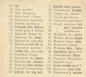 Sanok, phone book, 1936.