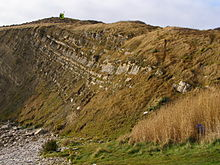 Pondfield cove cliffs dorset.jpg