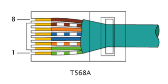 Ethernet crossover cable - Image: RJ 45 TIA 568A Left