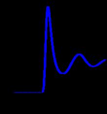 Argon Gas Density At Room Temperature