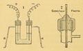 Recherches sur l'isolement du fluor, Fig. 4.PNG