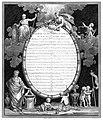 Rechten v.d. Mens en de Burger, afgekondigd 31-01-1795 in Den Haag.jpg