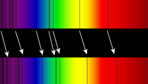 Absorption lines in the optical spectrum of a ...