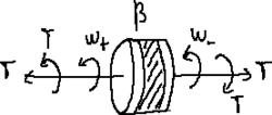 Rotating damper system.png