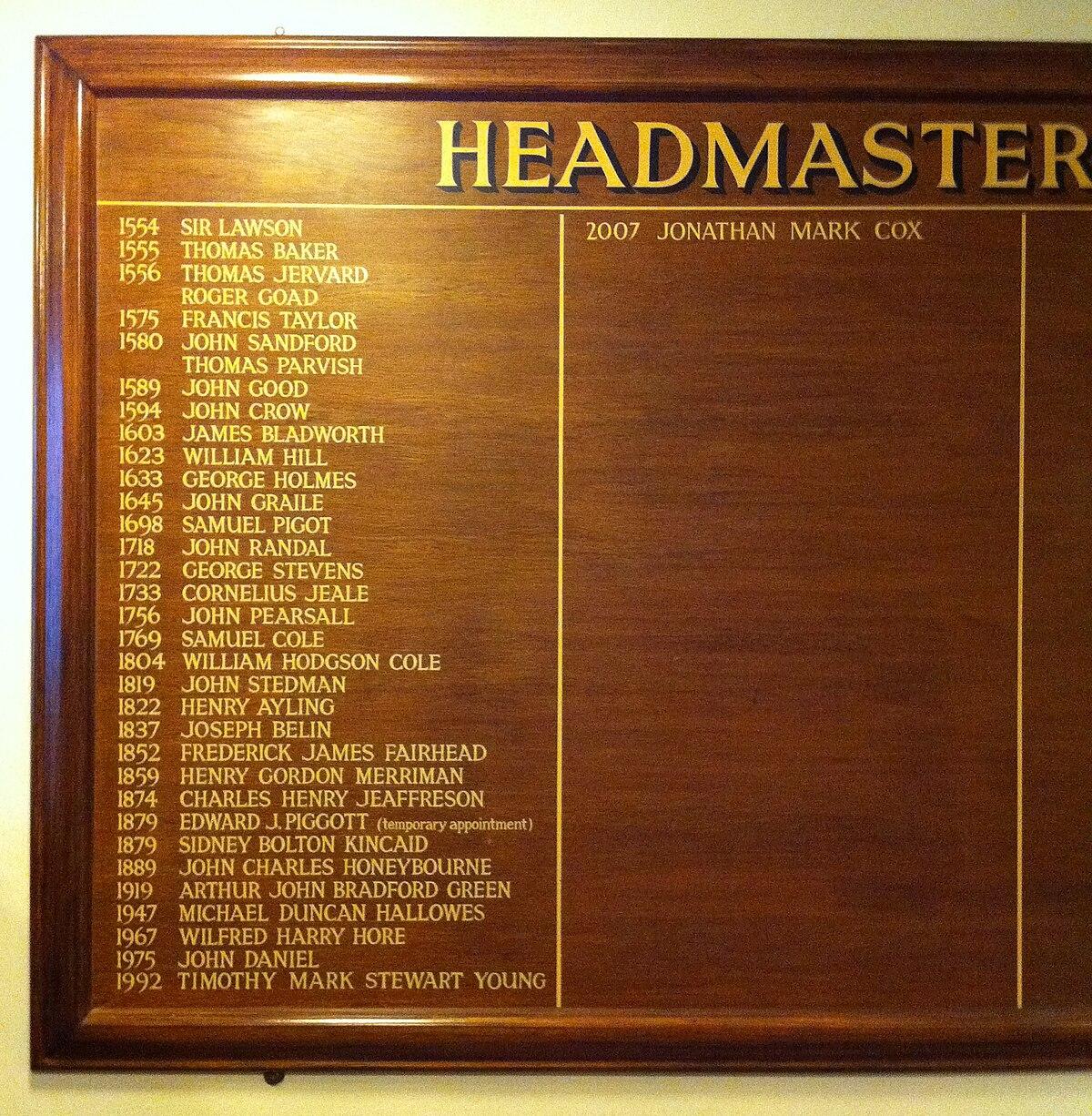 List of headmasters of the Royal Grammar School, Guildford ...