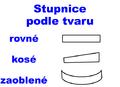 Schodistove stupnice podle tvaru.png