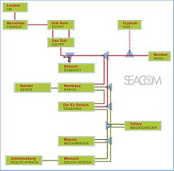 Seacom overview-diagram.jpg