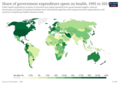Share of government expenditure spent on health.png