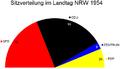 Sitzverteilung Landtag NRW 1954.png
