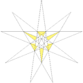 Sixth stellation of icosahedron facets.png