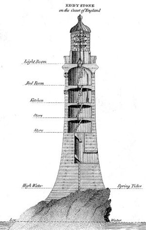 1759 in science - Smeaton's Tower