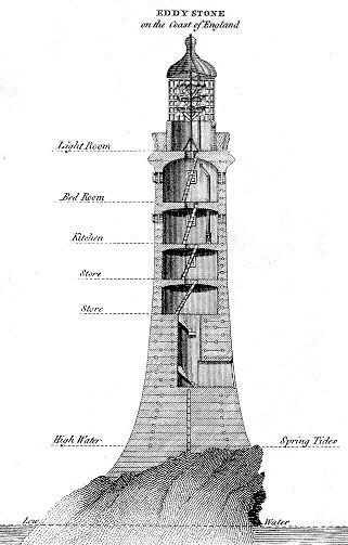 Smeaton's Lighthouse00