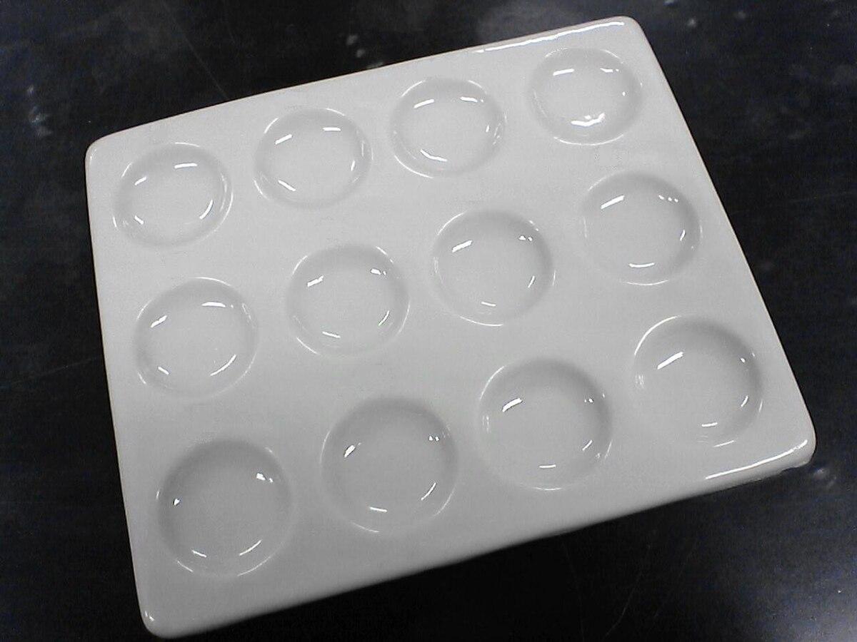 Spot_plate on High School Chemistry