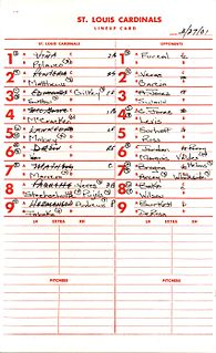 Batting order (baseball)