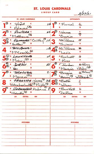 Batting order (baseball) - Lineup card from a 2001 spring training game between the St. Louis Cardinals and Atlanta Braves