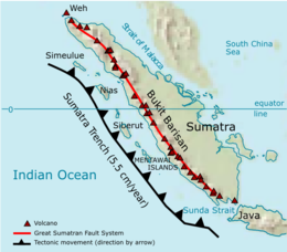 The island of Sumatra, oriented northwest-southeast, with a line of volcanoes along its southwestern edge, and the offshore Sumatra Trench encroaching on it at a rate of 5.5 centimetres per year.