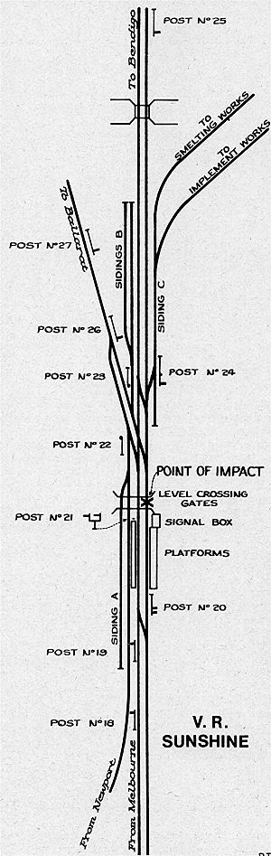 Sunshine rail disaster - Diagram of track layout and signals at the time of the accident, showing distant (no. 25) and home (no. 24) signals