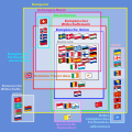 Supranational European Bodies-de.svg