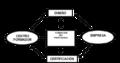 Tecnológico ITSU, Modelo basado en competencias profesionales.png