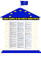 The European Code of Good Administrative Behaviour (in Portuguese).jpg