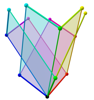 Tree of weak orderings in concertina cube 332.png