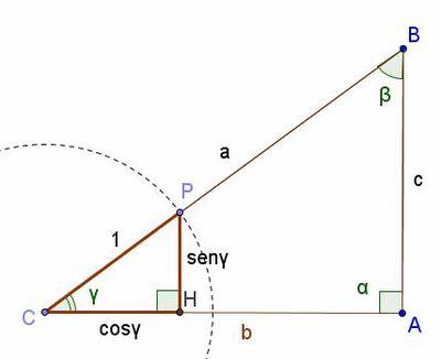 Dimostrazione formule triangolo rettangolo