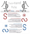 Two-Hand Rule.png