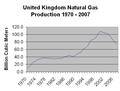 UK natural gas production.png