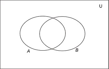 Discrete Mathematics/Set theory/Exercises - Wikibooks, open books