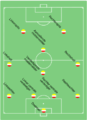 Voetbalopstelling 4-4-2 ruit.png