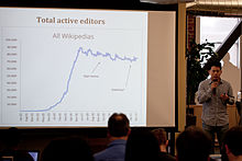 WMF Metrics Meeting July 2013 03.jpg
