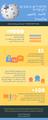 WMIL Edu Summary bilingual infograph 2019-2020.png