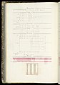 Weaver's Thesis Book (France), 1893 (CH 18418311-34).jpg