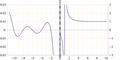 Zeta function graph.png