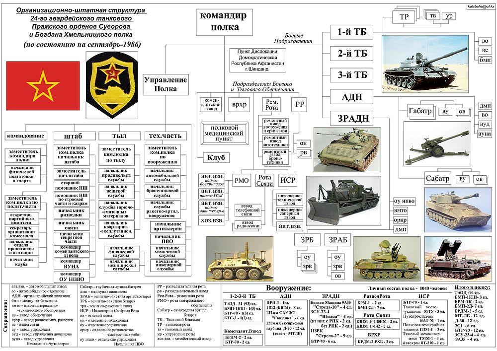 галочку штаб танкового полка вермахта монетизация файлового
