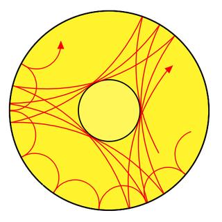 Asteroseismology study of oscillations in stars