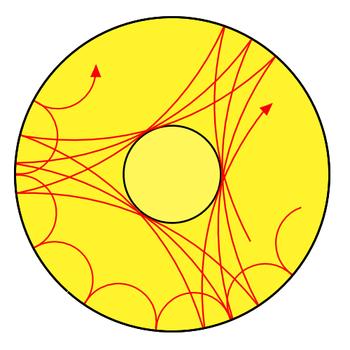 Differenti modi di oscillazione negli strati interni delle stelle