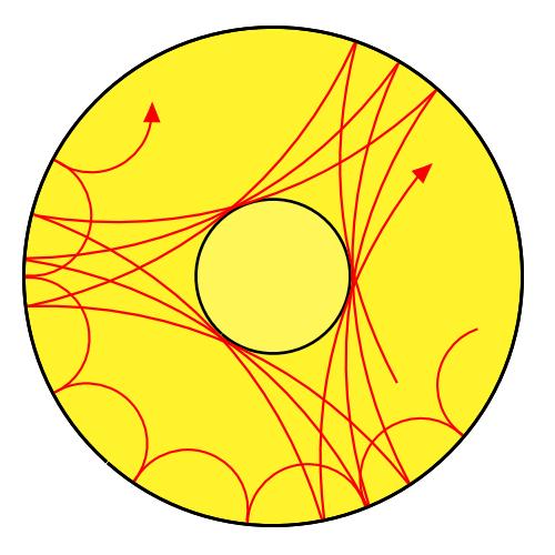 太陽内部の定在波