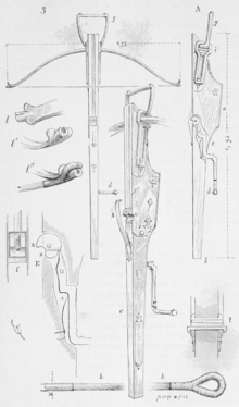 Bullet-shooting crossbow - Wikipedia