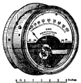 1911 Britannica - Hotwire Ammeter.png