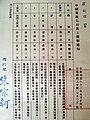 19930524 中國電視公司員工獎懲通知 中視(82)軻人字第0525號.jpg
