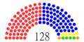 2005年宏都拉斯國會選舉席次圖.png